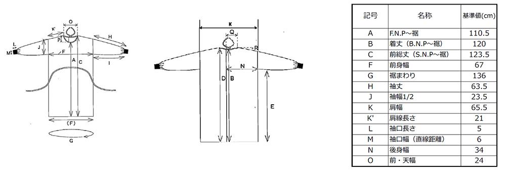 簡易防護服(使い捨てガウンタイプ)サイズ詳細