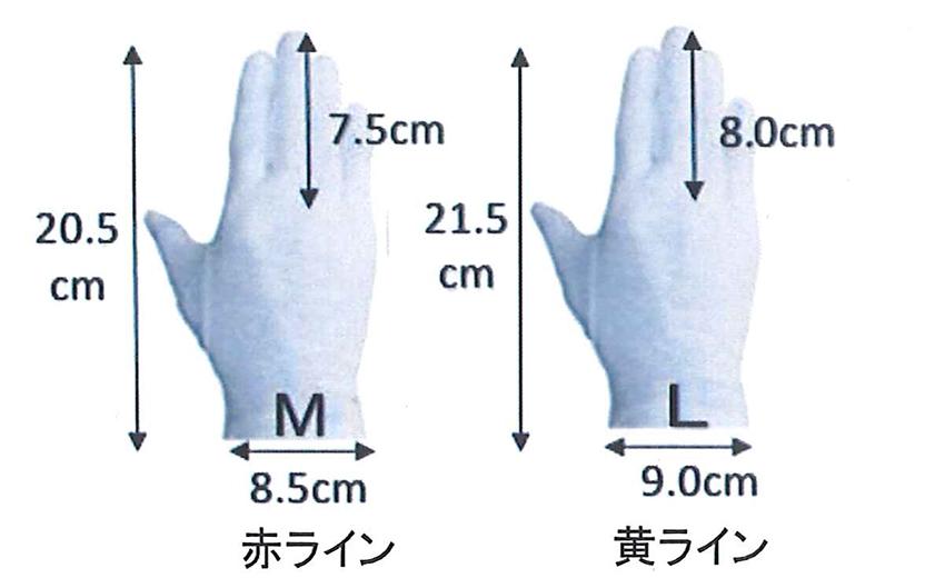 抗ウィルス加工綿手袋