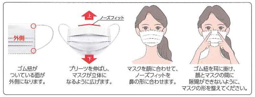 スプリトップ不織布三層マスク