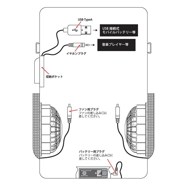 空調エアコン®電動ファン付きリュック 仕様